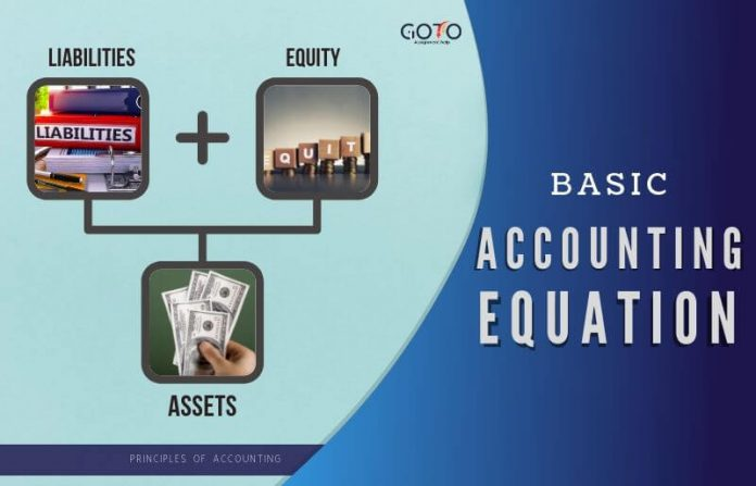 basic accounting equation